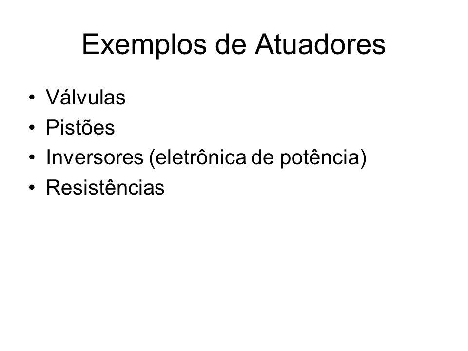 Exemplos de Atuadores Válvulas Pistões