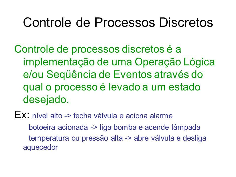 Controle de Processos Discretos