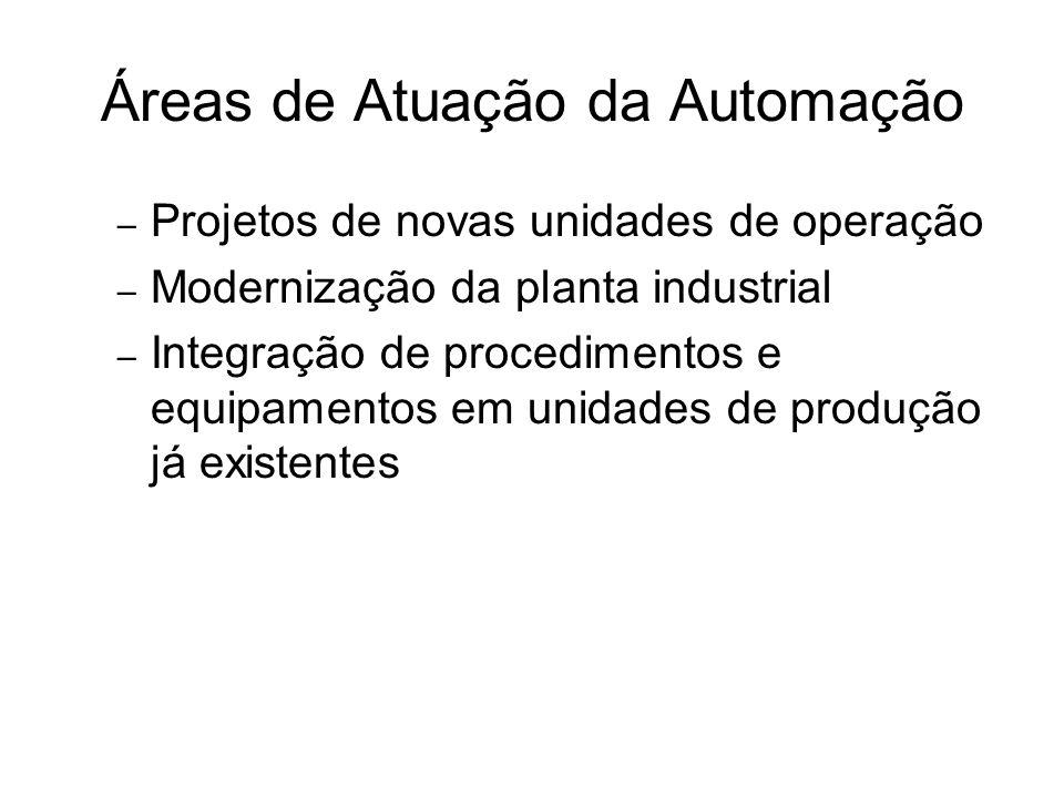 Áreas de Atuação da Automação