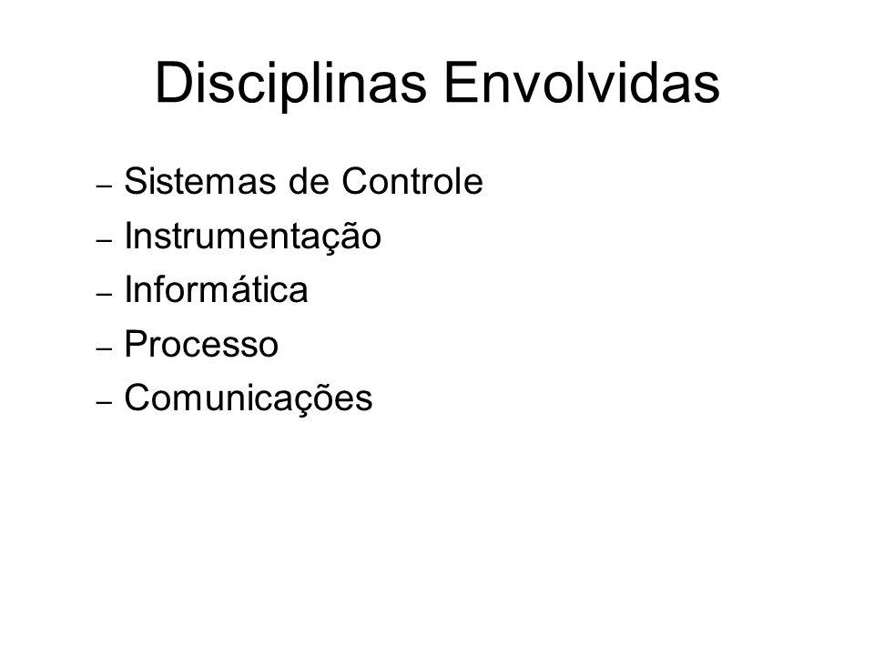 Disciplinas Envolvidas