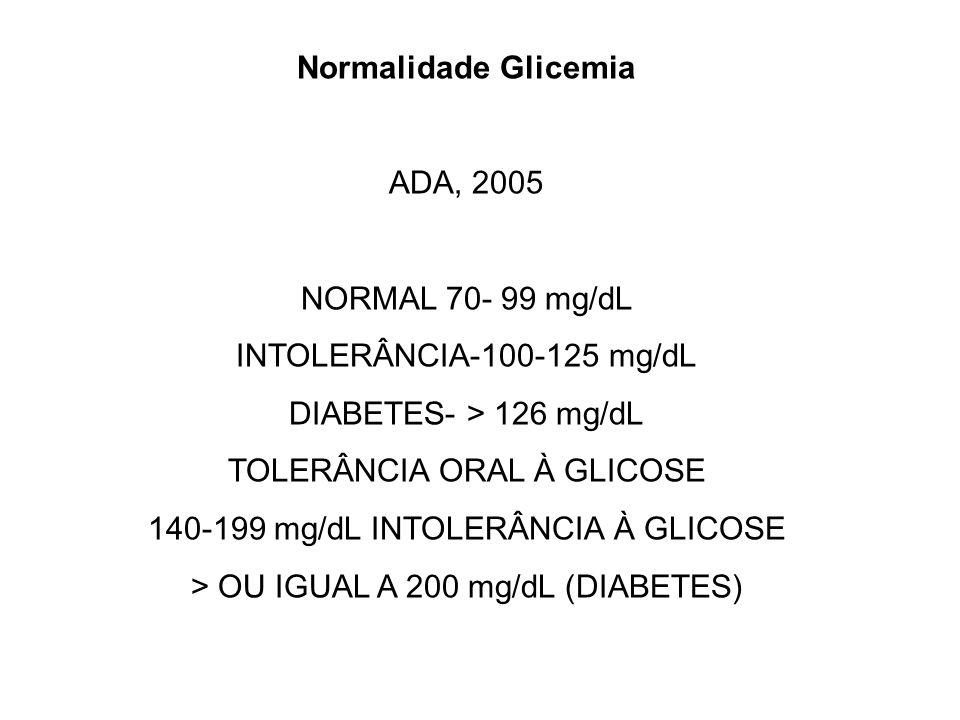 TOLERÂNCIA ORAL À GLICOSE 140-199 mg/dL INTOLERÂNCIA À GLICOSE