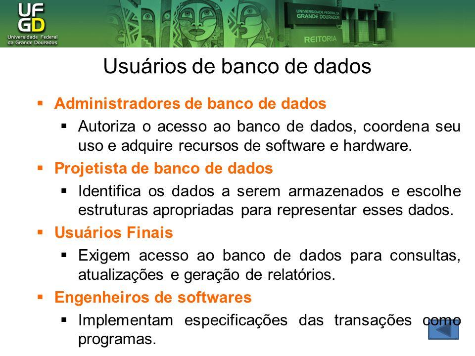 Usuários de banco de dados