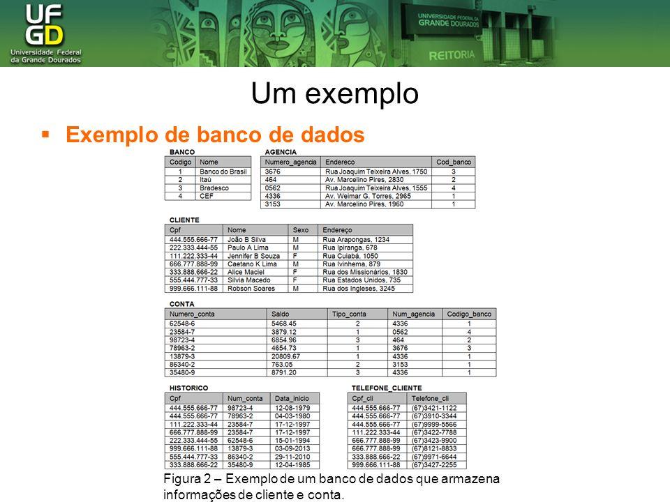 Um exemplo Exemplo de banco de dados