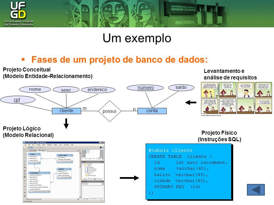 Projeto Físico (Instruções SQL)