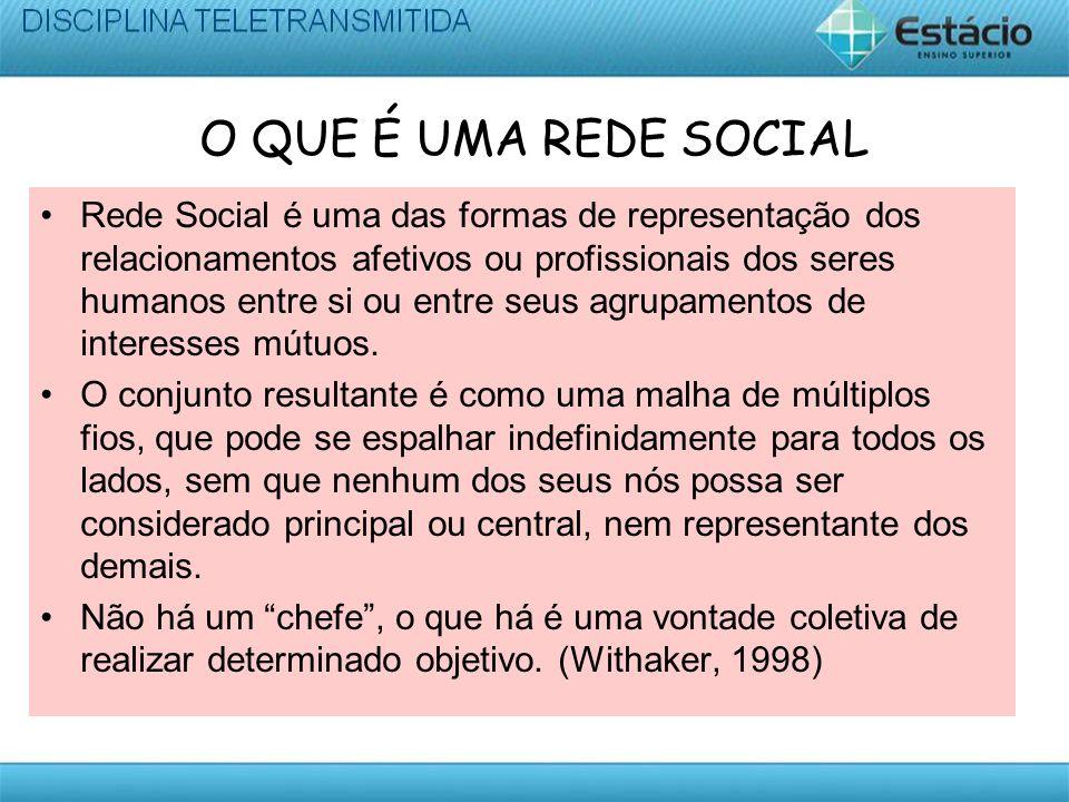 O QUE É UMA REDE SOCIAL