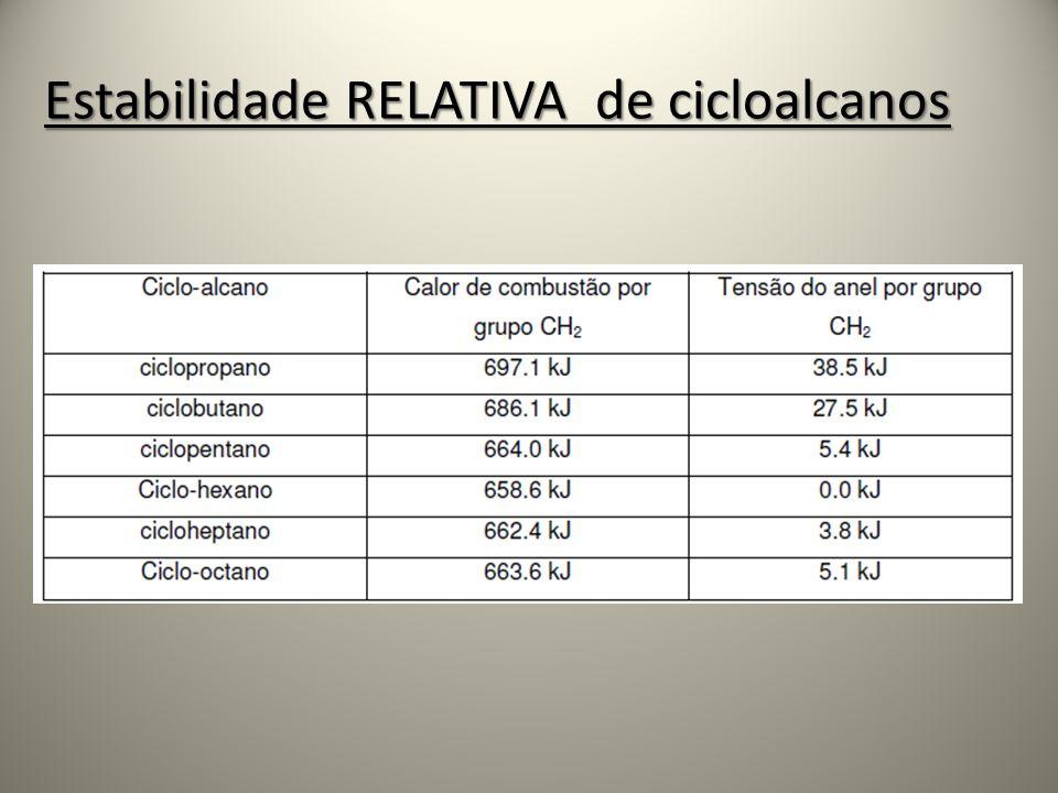 Estabilidade RELATIVA de cicloalcanos