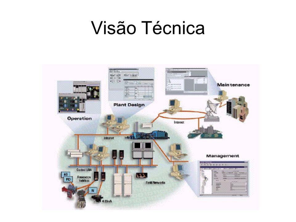Visão Técnica