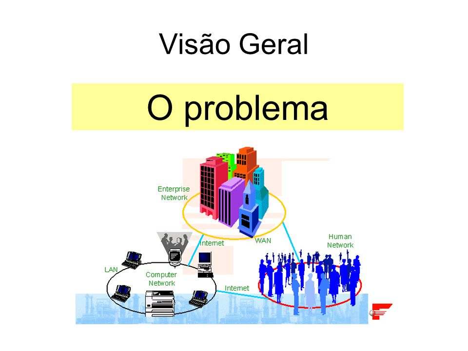 Visão Geral O problema