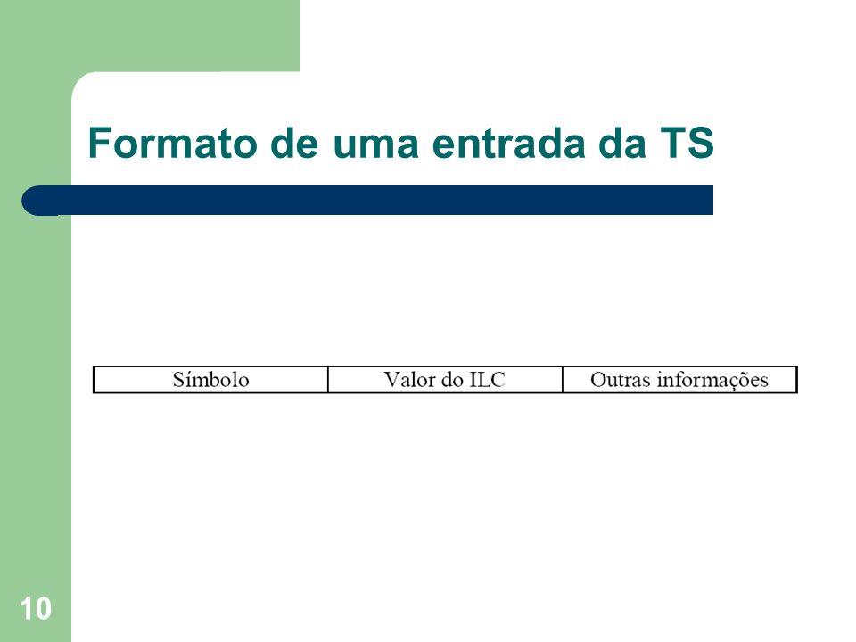 Formato de uma entrada da TS