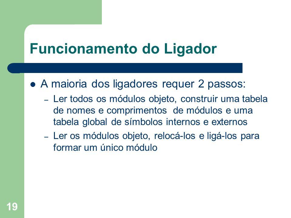 Funcionamento do Ligador