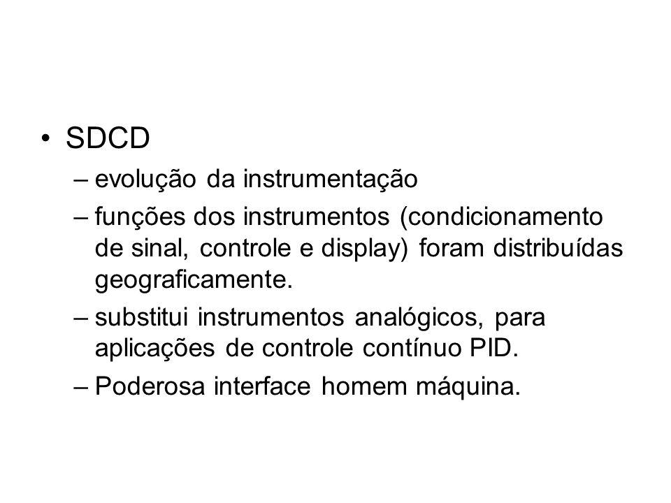 SDCD evolução da instrumentação