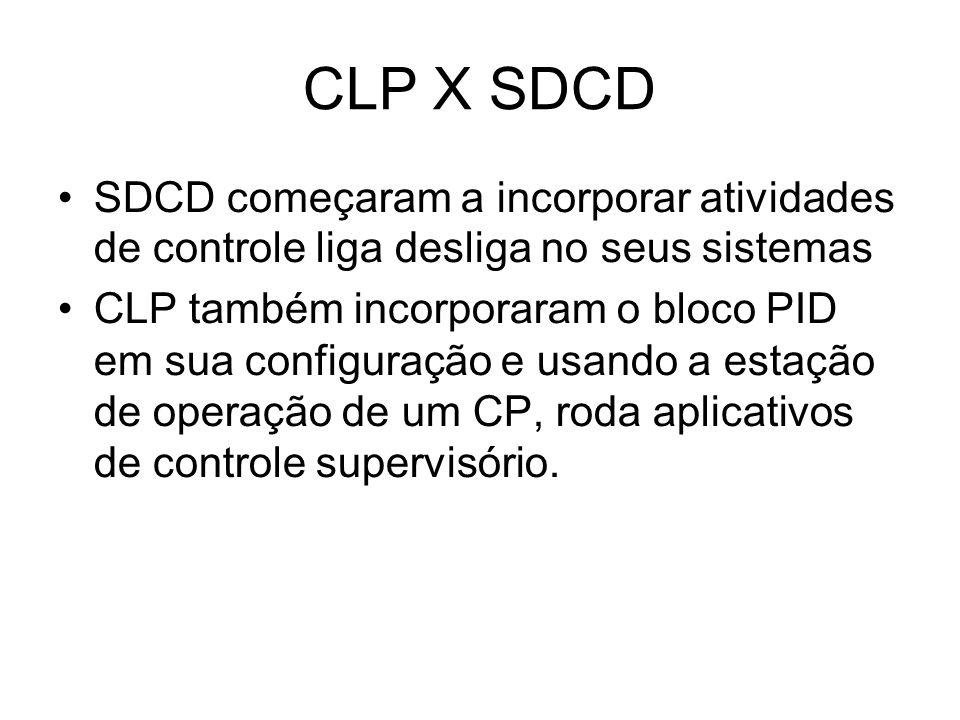 CLP X SDCD SDCD começaram a incorporar atividades de controle liga desliga no seus sistemas.
