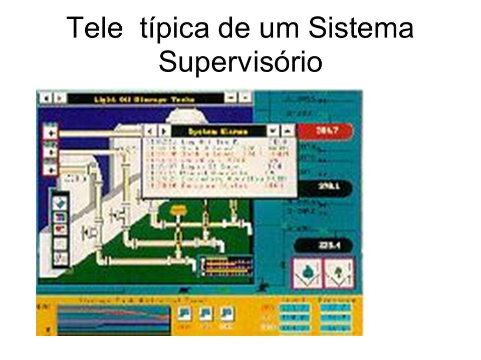 Tele típica de um Sistema Supervisório