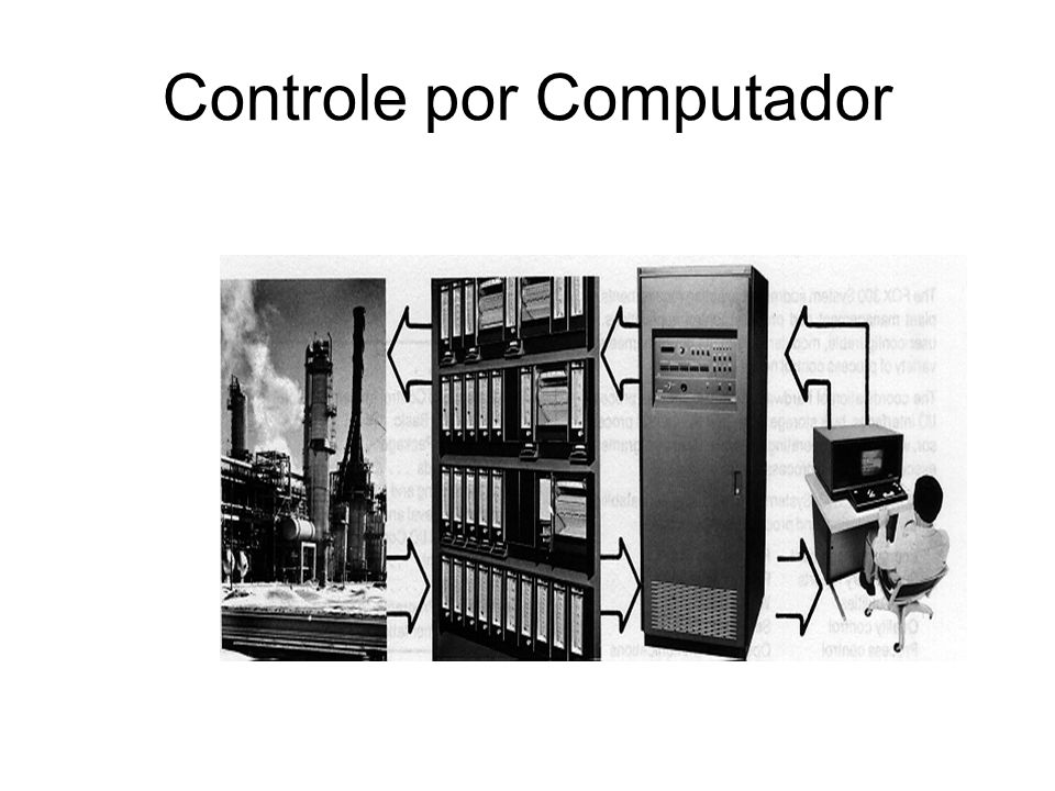 Controle por Computador