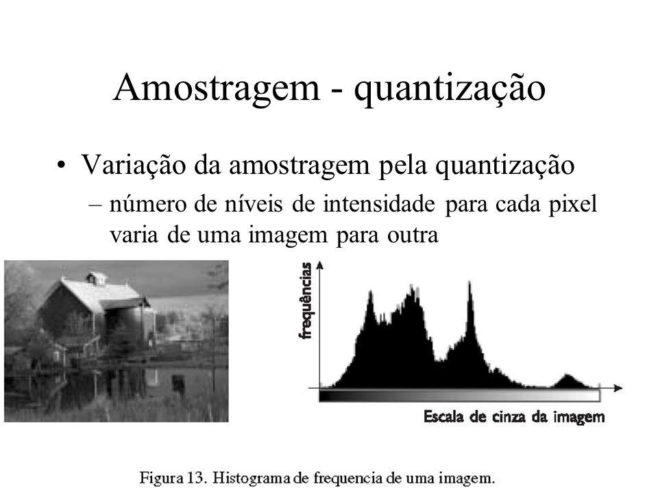 Amostragem - quantização
