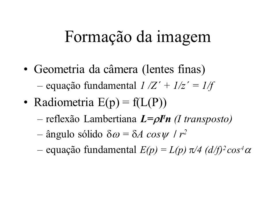 Formação da imagem Geometria da câmera (lentes finas)