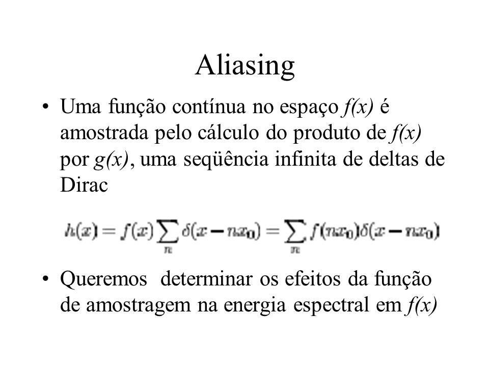 Aliasing Uma função contínua no espaço f(x) é amostrada pelo cálculo do produto de f(x) por g(x), uma seqüência infinita de deltas de Dirac.