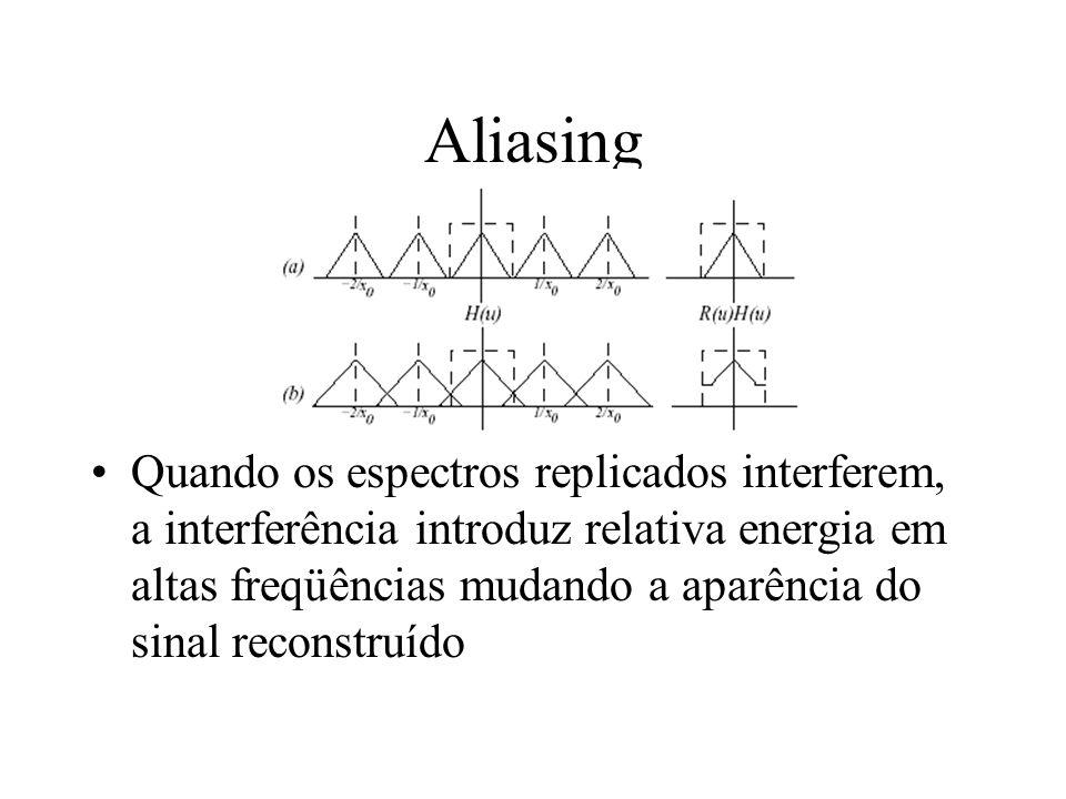 Aliasing