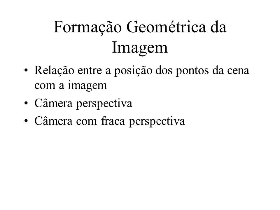 Formação Geométrica da Imagem