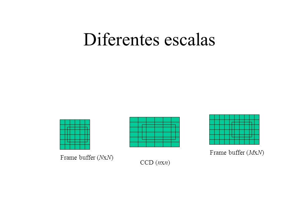 Diferentes escalas Frame buffer (MxN) Frame buffer (NxN) CCD (nxn)