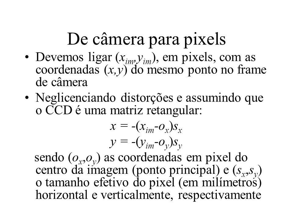 De câmera para pixelsDevemos ligar (xim,yim), em pixels, com as coordenadas (x,y) do mesmo ponto no frame de câmera.