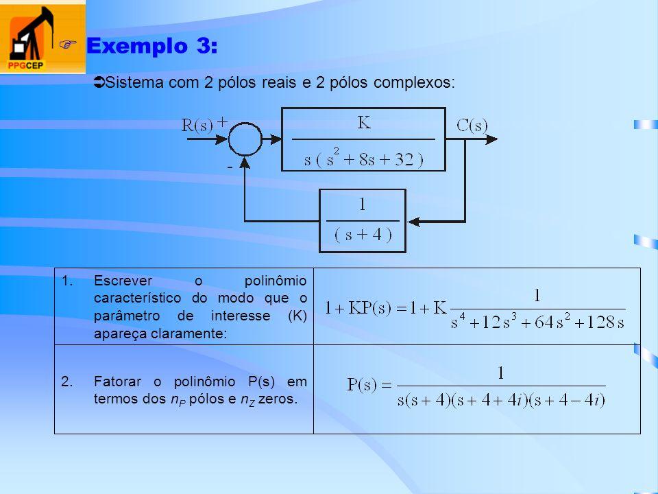 Exemplo 3: Sistema com 2 pólos reais e 2 pólos complexos: