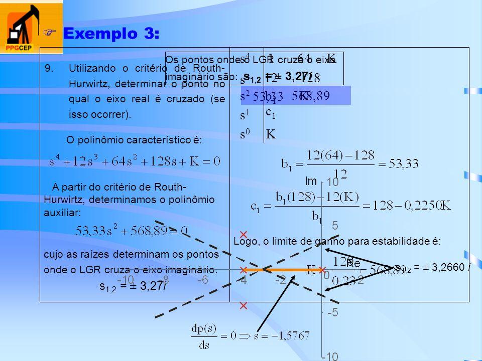 Exemplo 3: Utilizando o critério de Routh-Hurwirtz, determinar o ponto no qual o eixo real é cruzado (se isso ocorrer).