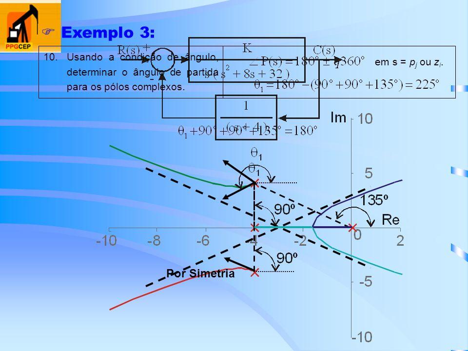 Exemplo 3: Usando a condição de ângulo, determinar o ângulo de partida para os pólos complexos. em s = pj ou zi. .