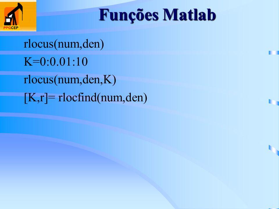 Funções Matlab rlocus(num,den) K=0:0.01:10 rlocus(num,den,K)