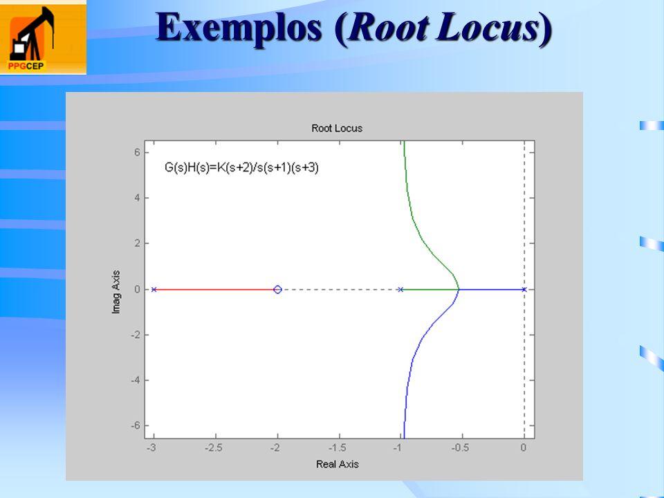 Exemplos (Root Locus)
