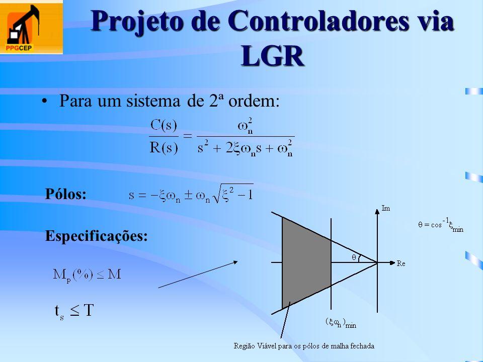 Projeto de Controladores via LGR