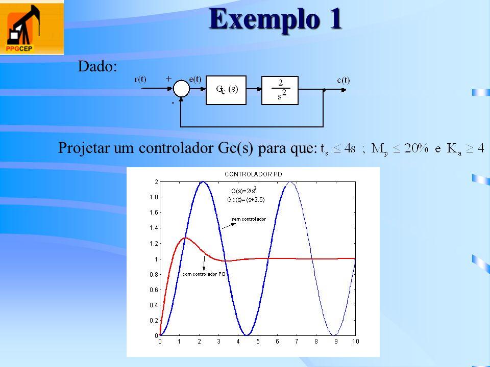 Exemplo 1 Dado: Projetar um controlador Gc(s) para que: