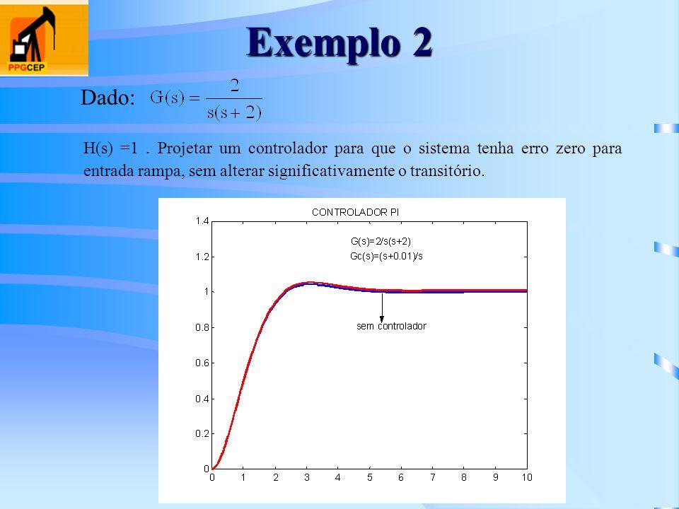 Exemplo 2 Dado: