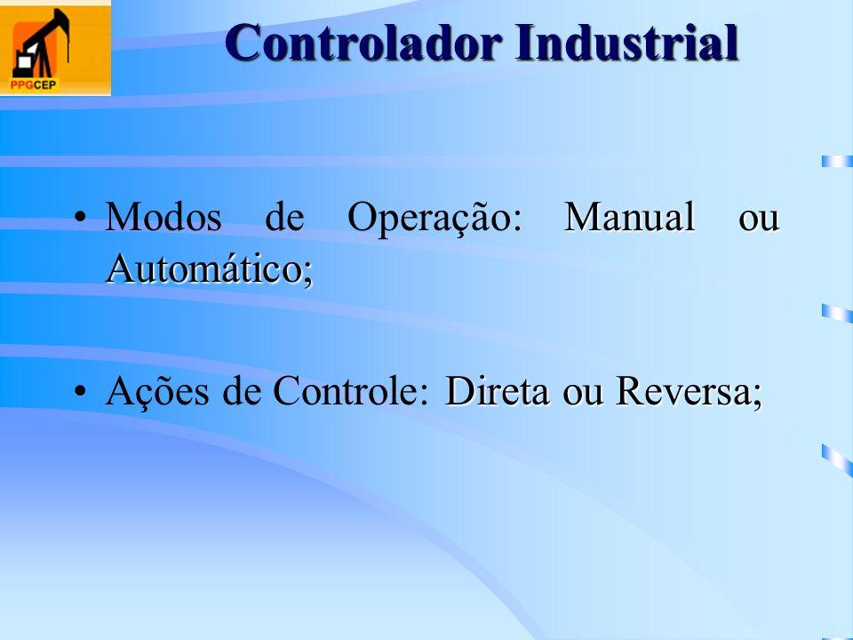 Controlador Industrial