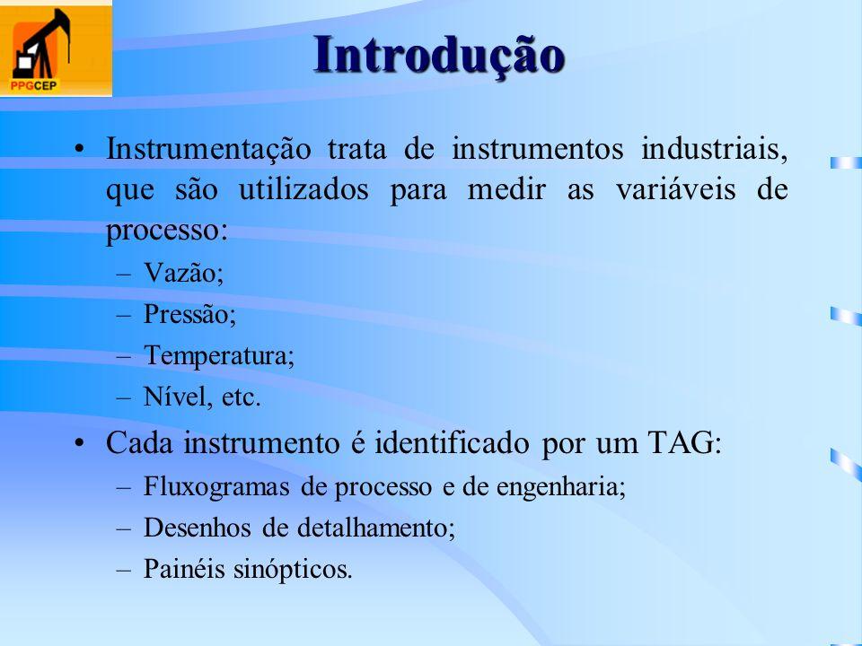 Introdução Instrumentação trata de instrumentos industriais, que são utilizados para medir as variáveis de processo: