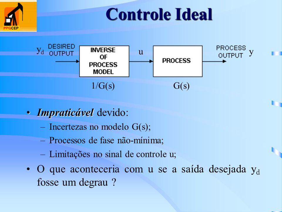 Controle Ideal Impraticável devido: