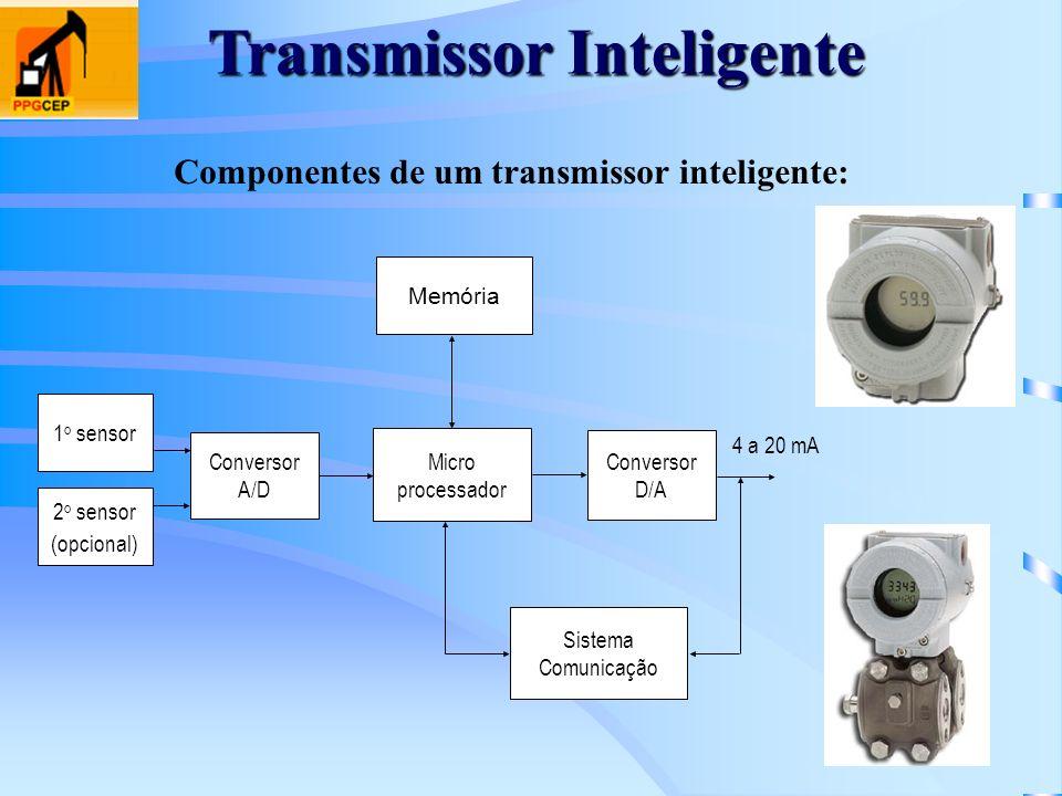 Transmissor Inteligente