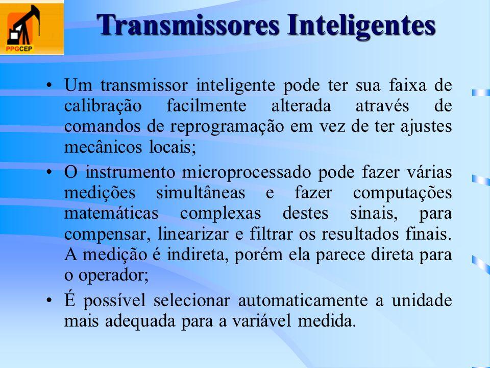 Transmissores Inteligentes