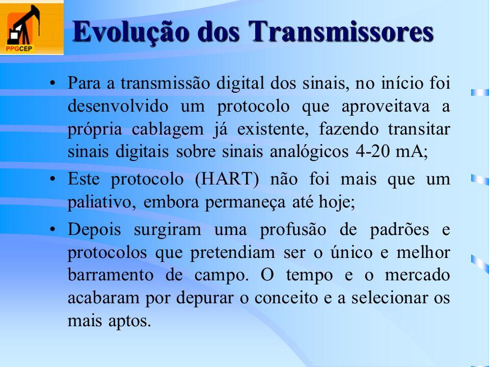 Evolução dos Transmissores