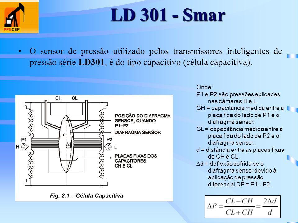 LD 301 - Smar O sensor de pressão utilizado pelos transmissores inteligentes de pressão série LD301, é do tipo capacitivo (célula capacitiva).
