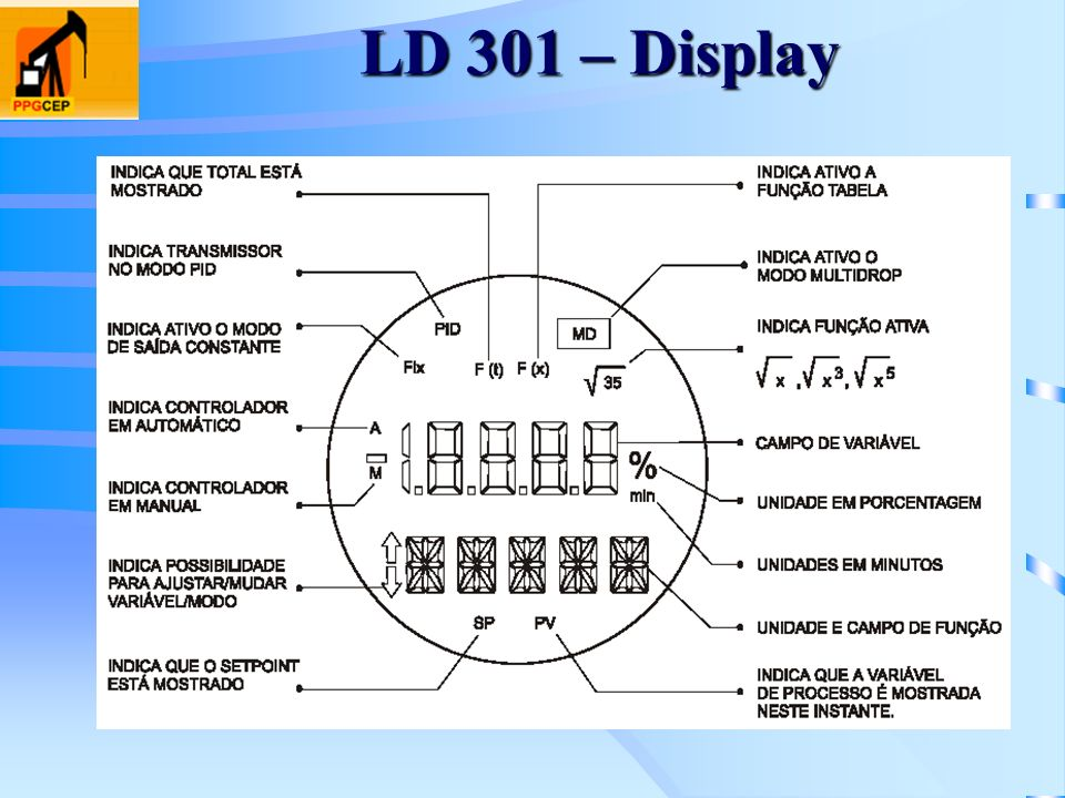 LD 301 – Display
