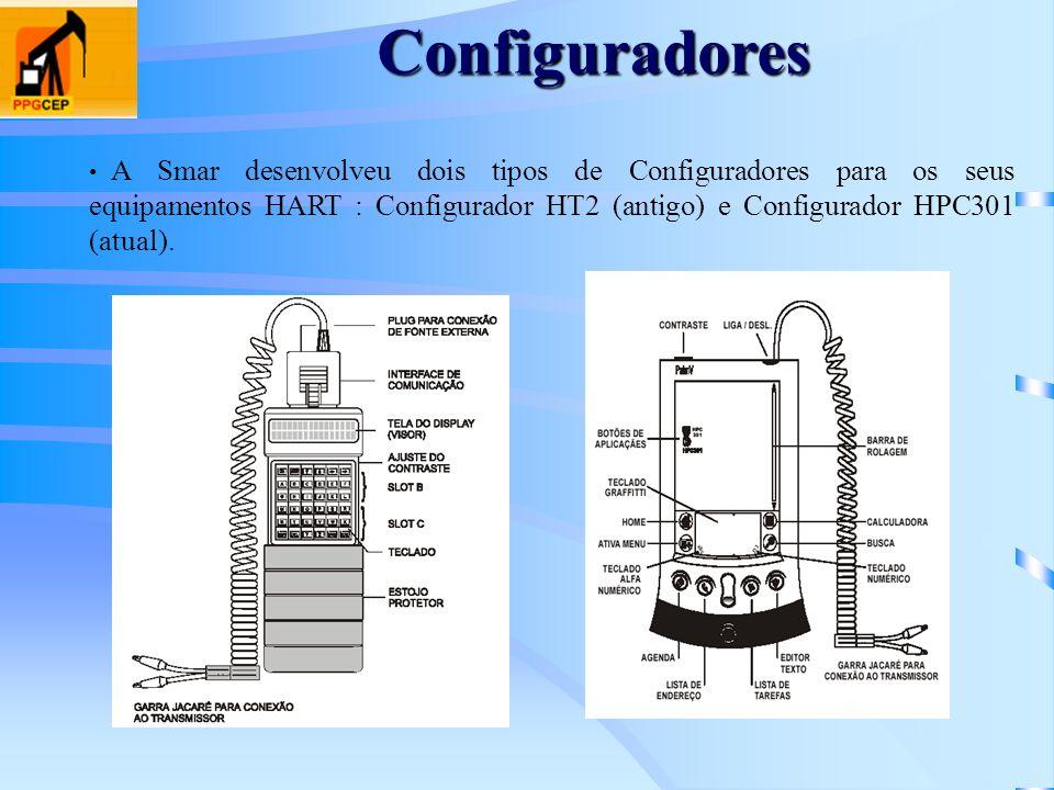 Configuradores
