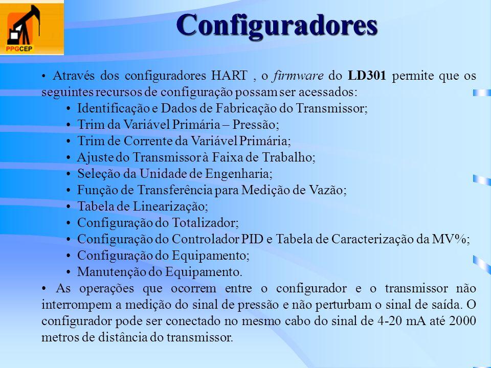 Configuradores Identificação e Dados de Fabricação do Transmissor;