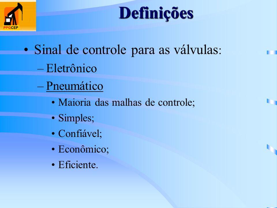 Definições Sinal de controle para as válvulas: Eletrônico Pneumático