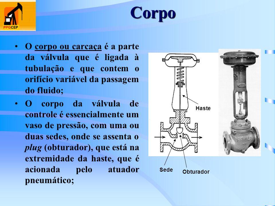Corpo O corpo ou carcaça é a parte da válvula que é ligada à tubulação e que contem o orifício variável da passagem do fluido;