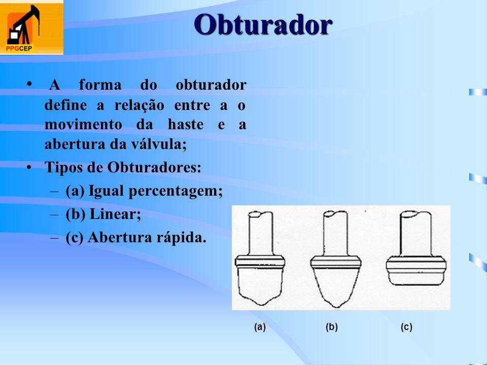 Obturador A forma do obturador define a relação entre a o movimento da haste e a abertura da válvula;