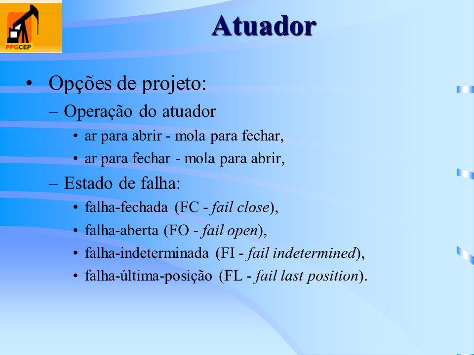 Atuador Opções de projeto: Operação do atuador Estado de falha:
