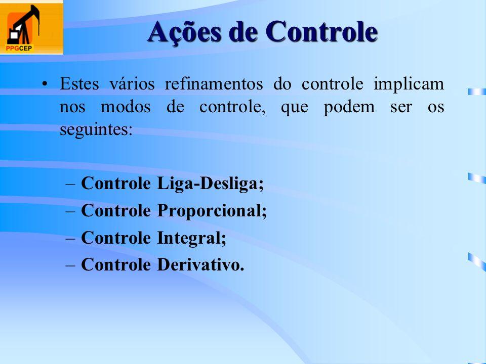 Ações de Controle Estes vários refinamentos do controle implicam nos modos de controle, que podem ser os seguintes: