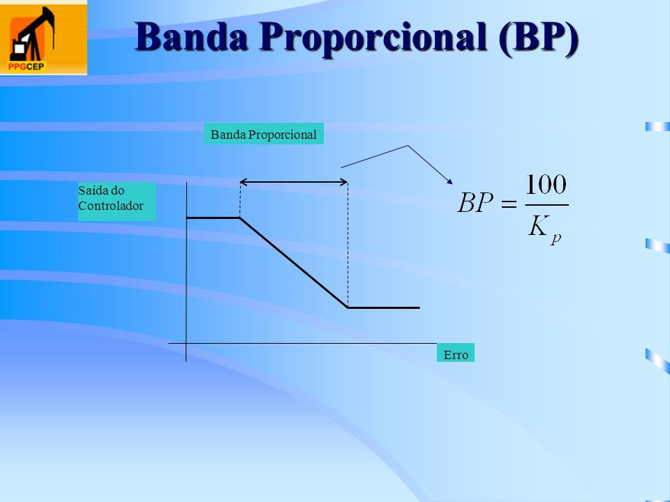 Banda Proporcional (BP)