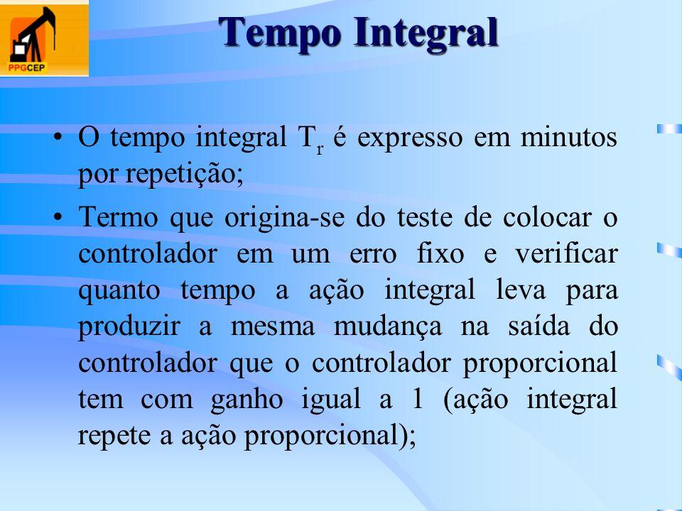 Tempo IntegralO tempo integral Tr é expresso em minutos por repetição;